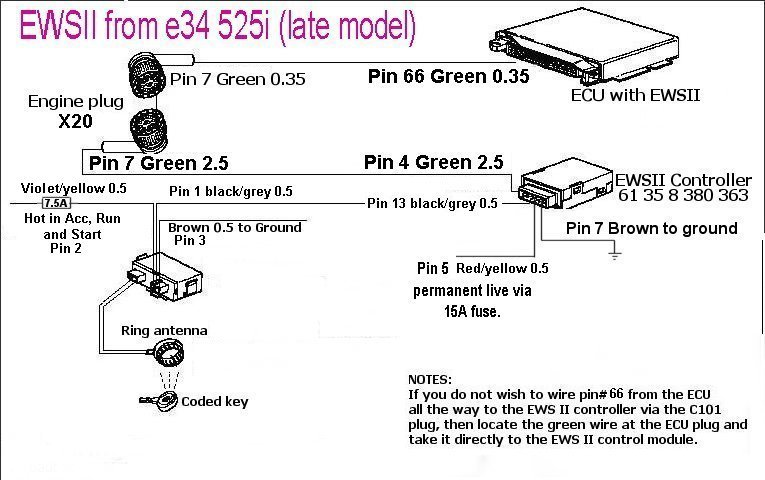 EWS - E30 Zone Wiki | Bmw Ews Wiring Diagram 3 |  | E30 Zone