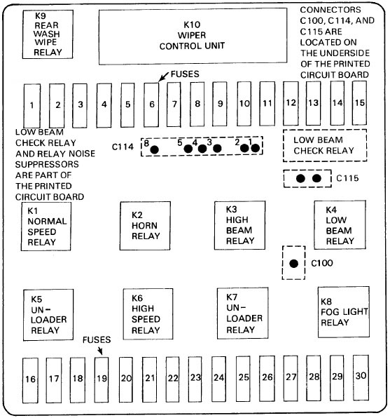 bmw e30 m3 fuse box  description wiring diagrams launch