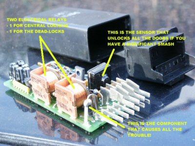 Central Locking problems - E30 Zone WikiE30 Zone